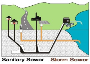 sanitary sewer diagram